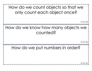 Kindergarten Essential Questions--All Subjects