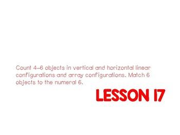 Kindergarten Eureka Math Supplemental Powerpoint- Module 1, Topic E