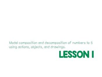 Kindergarten Eureka Math Supplemental Powerpoint- Module 4, Topic A