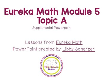 Kindergarten Eureka Math Supplemental Powerpoint- Module 5, Topic A