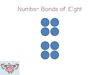 Kindergarten Eureka Math Supplemental Powerpoint- Module 5, Topic E