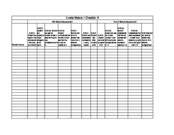Kindergarten Eureka Module 1 Observational checklist
