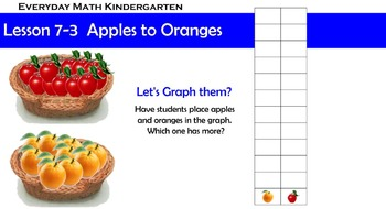 Kindergarten Everyday Math Lesson 7.3