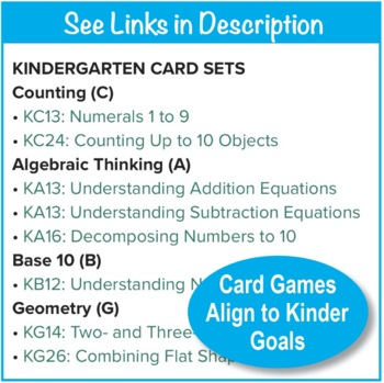 Kindergarten FREE Checklist of Math Goals for Common Core