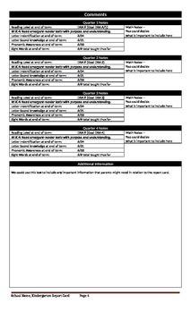 Kindergarten Florida Standards Common Core Report Card