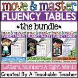 Kindergarten Fluency Bundle - Move & Master Fluency Tables