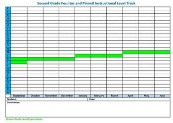 Fountas and Pinnell Instructional Level Expectations and Tracker