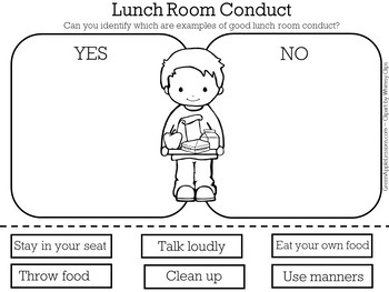 Lunch Rules | Lunch Room Manners | Lunch Behavior Activity