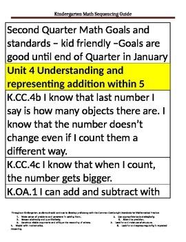 Kindergarten Math Check List