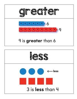 Kindergarten GO Math Word Wall Chapter 2