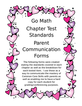 Kindergarten Go Math Assessment Standards per Chapter- Family Communication