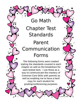 Kindergarten Go Math Assessment Standards per Chapter- Fam
