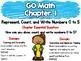 Kindergarten Math Chapter Posters