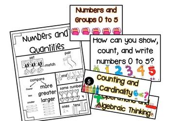 Kindergarten Go Math Focus Wall