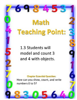 Kindergarten Go Math Teaching Points/Essential Question
