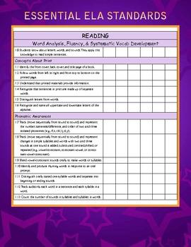 Kindergarten Grade Essential Standards Booklets for ELA and Mathematics