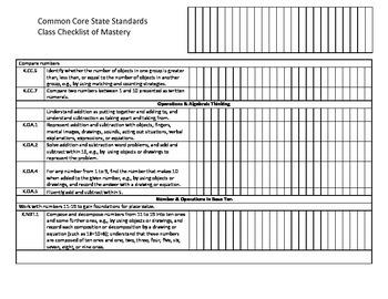 Kindergarten Grade Math and ELA CCSS Class Checklist