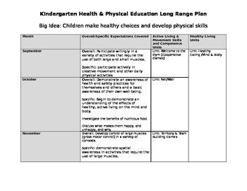 Kindergarten Health & PhysEd Ontario Curriculum Long Range Plans