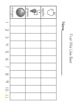 Kindergarten Healthy Foods/Exercise Graphs