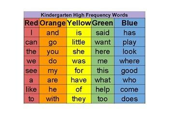 Kindergarten High Frequency Words - Wonders (Sight words)