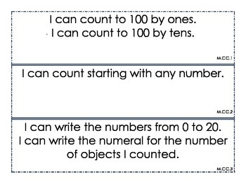 Kindergarten I CAN statements and Essential Questions--ALL Subjects