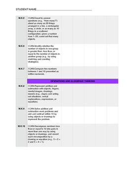 "Kindergarten ""I Can"" Checklist For Math"