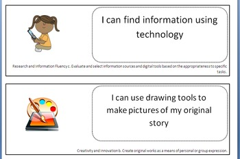Kindergarten Technology I Can Statements for Standards Related to the CCSS
