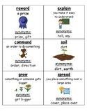 Kindergarten I-Ready Vocabulary Cards