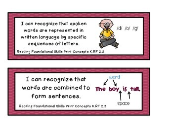 Kindergarten I can Posters Indiana Version