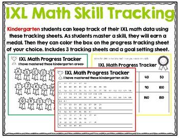Kindergarten IXL Math Tracking