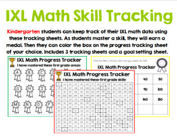 Kindergarten IXL Tracking Bundle