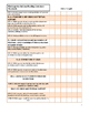 Revised 2016 Kindergarten Indiana State Standards Check Sheet for All Subjects