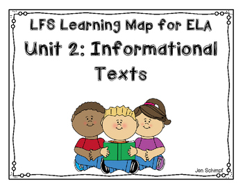 Kindergarten Unit 2: Informational Text Learning Map