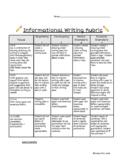 Kindergarten Informational Writing Rubric