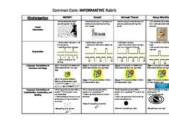 Kindergarten Common Core Informative Rubric for KIDS