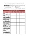 Kindergarten Instructional Checklist for Common Core State Standards