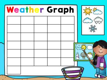 Kindergarten Interactive Calendar (JULY) - for Promethean Activinspire