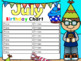 Kindergarten Interactive Calendar (JULY) - for Promethean
