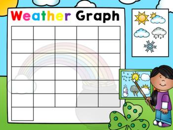 Kindergarten Interactive Calendar (MARCH) - for Promethean Activinspire