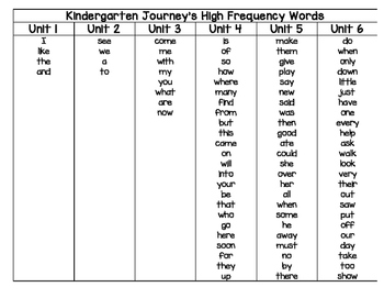 Kindergarten Journey's High Frequency Words- All Units