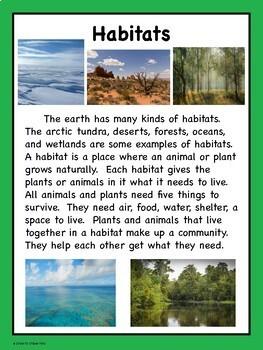 Kindergarten K-ESS3 Earth and Human Activities: Habitats & Taking Care the Earth
