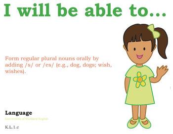 Kindergarten K English Common Core Posters Kindergarten Standards