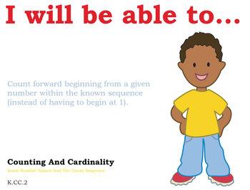 Kindergarten K Math Common Core Posters Kindergarten Standards