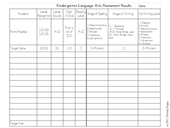 Kindergarten Language Arts Assessment Results Sheet