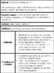 Kindergarten Language Arts Curriculum Guide in Spanish