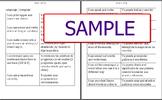 Kindergarten Language Arts I can statements in Spanish