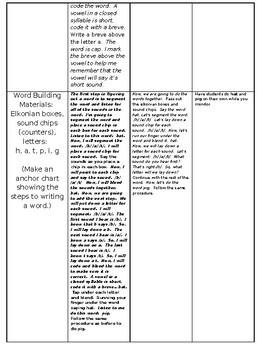 Kindergarten Phonics Lesson 10: Closed Syllables