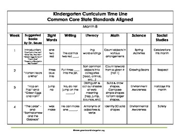 Kindergarten Lesson Plan Bundle - Month 8 - CCSS! NEW & Updated by GBK!