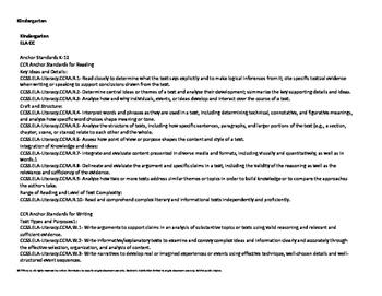 Kindergarten Lesson Plan Template: 1 Week, 1 Glance + Common Core Stnds Lists