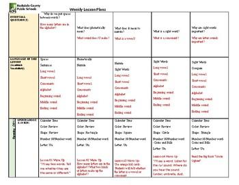 Kindergarten Lesson Plan Week 17